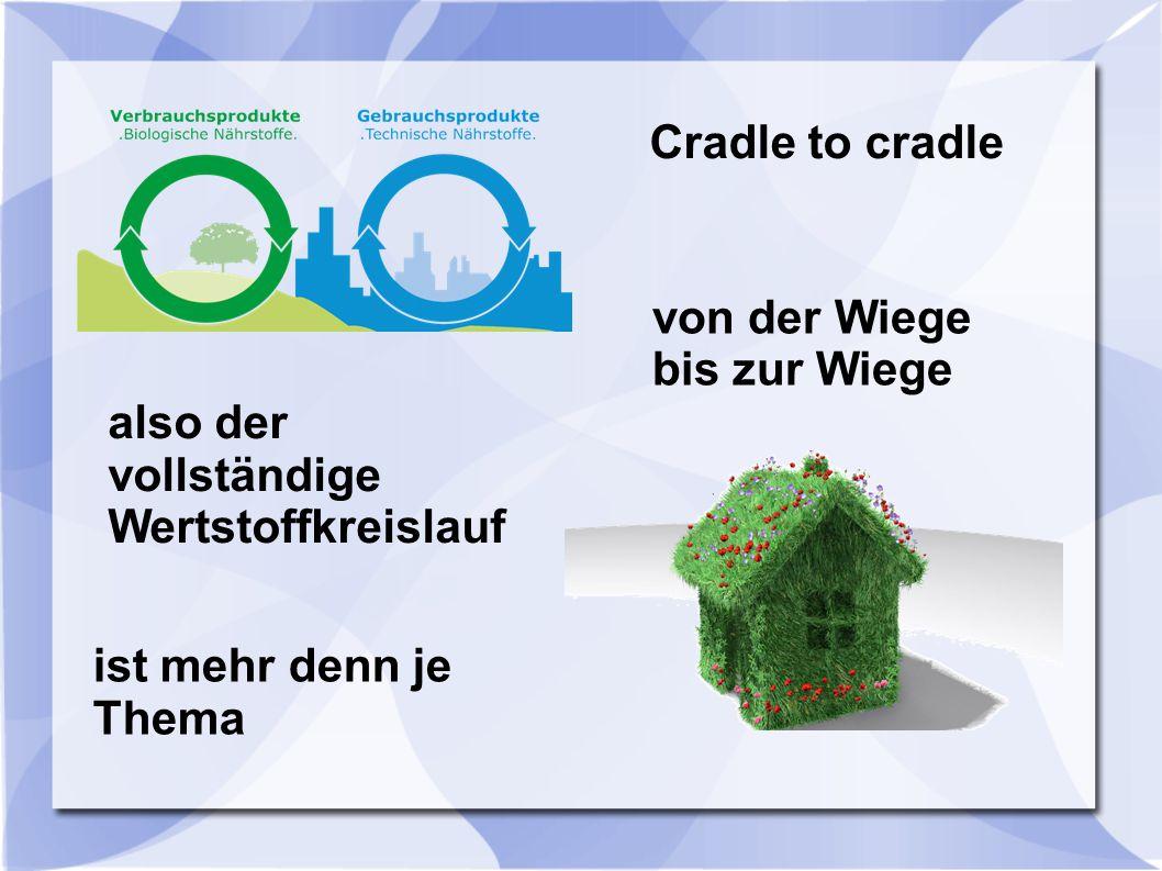 Cradle to cradle von der Wiege bis zur Wiege. also der vollständige Wertstoffkreislauf.