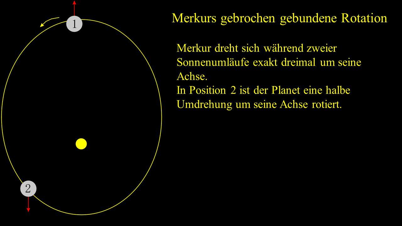 Merkurs gebrochen gebundene Rotation