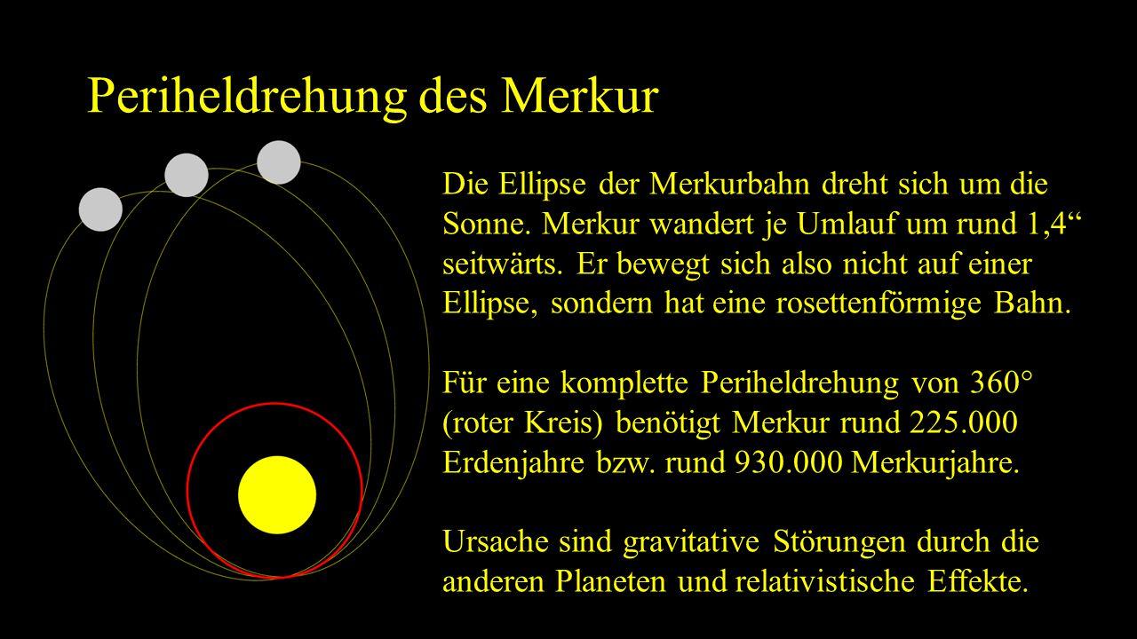 Periheldrehung des Merkur