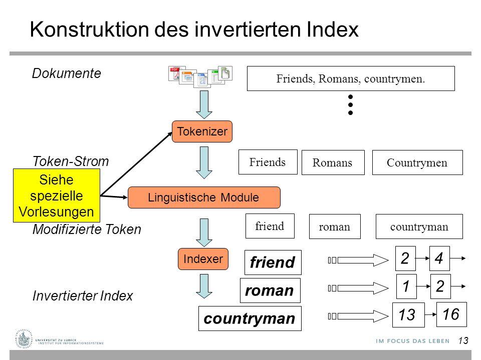 Konstruktion des invertierten Index