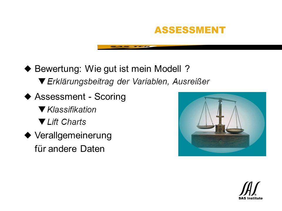 Bewertung: Wie gut ist mein Modell Assessment - Scoring