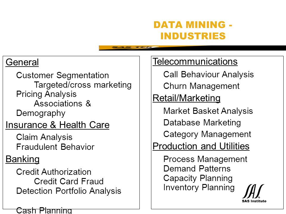 DATA MINING - INDUSTRIES
