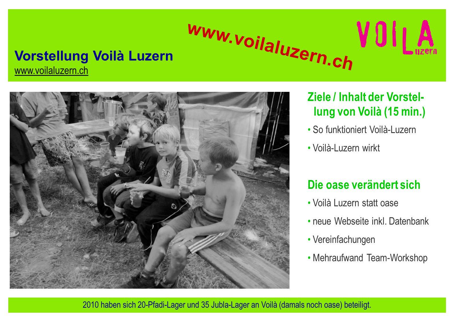 www.voilaluzern.ch Vorstellung Voilà Luzern