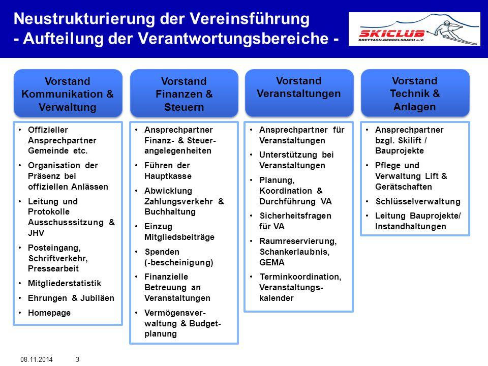 Neustrukturierung der Vereinsführung - Aufteilung der Verantwortungsbereiche -
