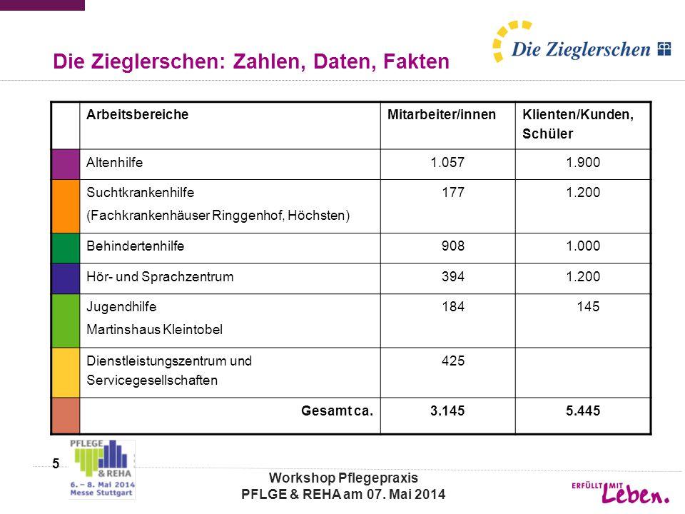 Die Zieglerschen: Zahlen, Daten, Fakten