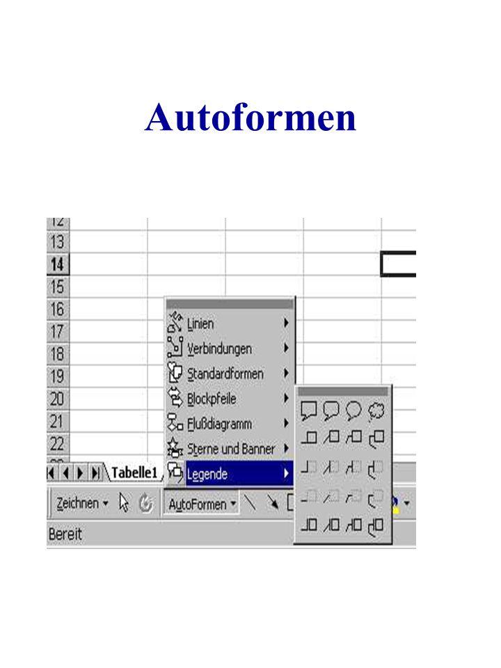 Autoformen
