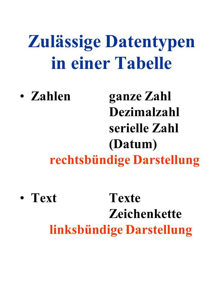 Zulässige Datentypen in einer Tabelle