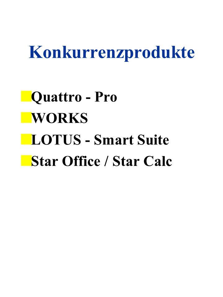 Konkurrenzprodukte Quattro - Pro WORKS LOTUS - Smart Suite