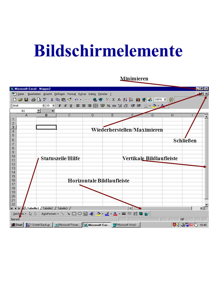 Bildschirmelemente Minimieren Wiederherstellen/Maximieren Schließen