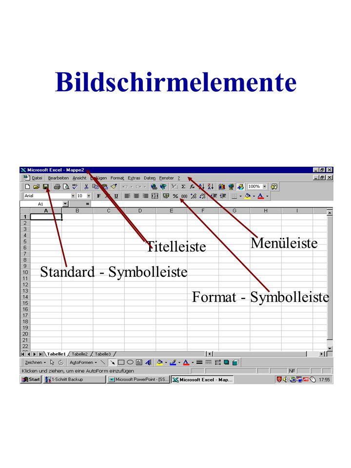 Bildschirmelemente Menüleiste Titelleiste Standard - Symbolleiste