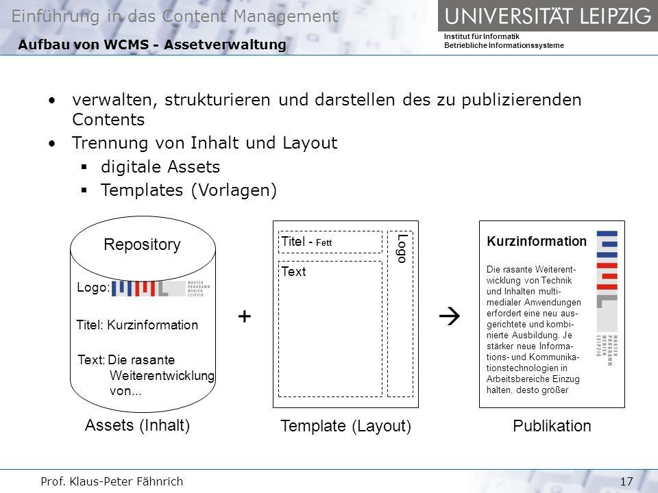 Aufbau von WCMS - Assetverwaltung