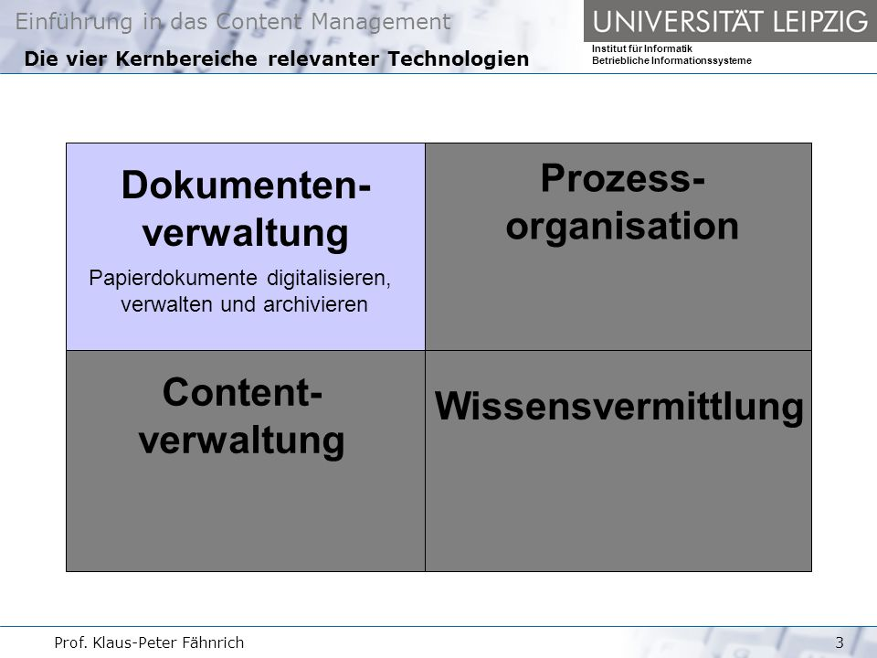 Die vier Kernbereiche relevanter Technologien