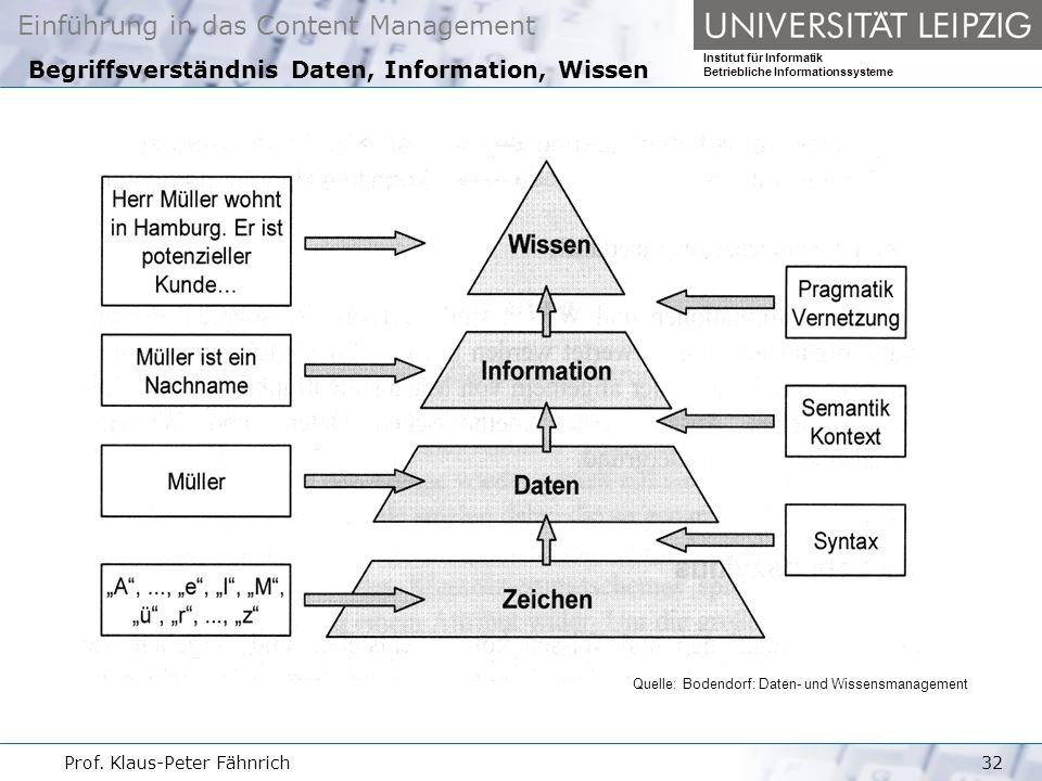Begriffsverständnis Daten, Information, Wissen