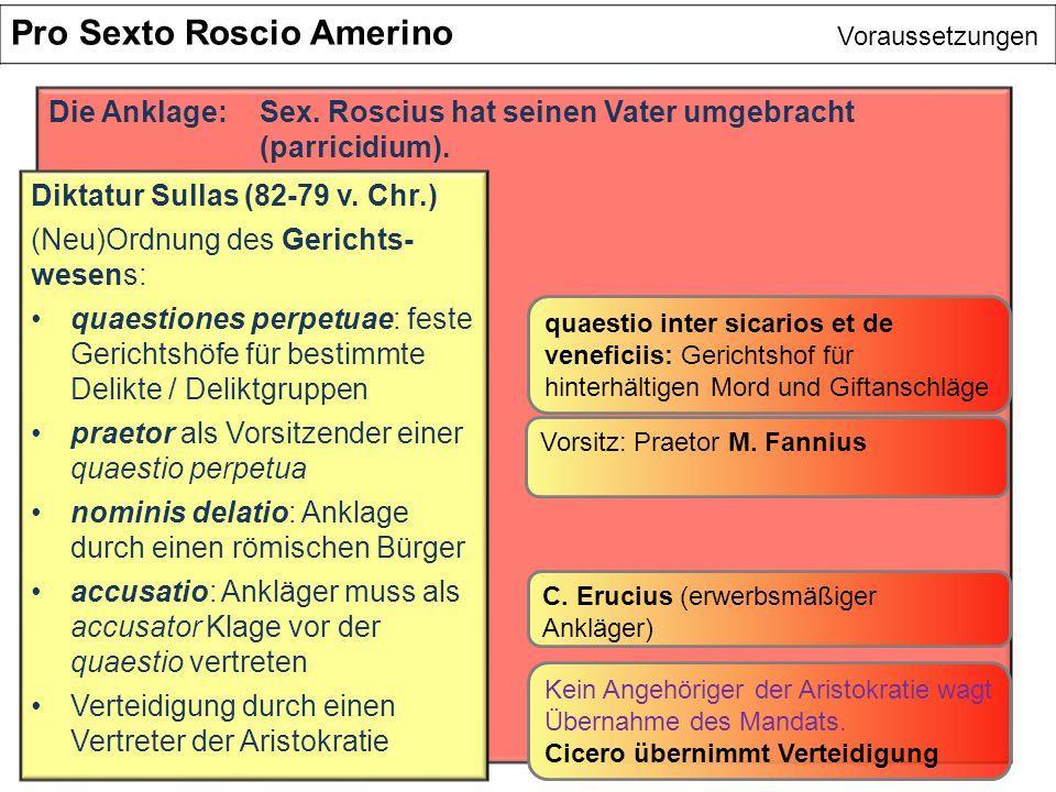 Pro Sexto Roscio Amerino Voraussetzungen