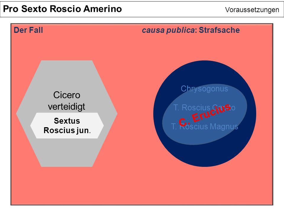 C. Erucius Pro Sexto Roscio Amerino Voraussetzungen Cicero verteidigt