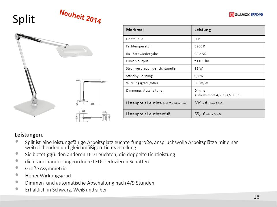 Split Neuheit 2014 Leistungen: