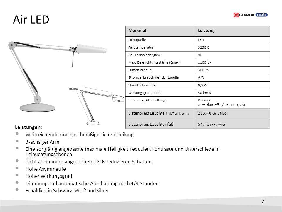 Air LED Leistungen: Weitreichende und gleichmäßige Lichtverteilung