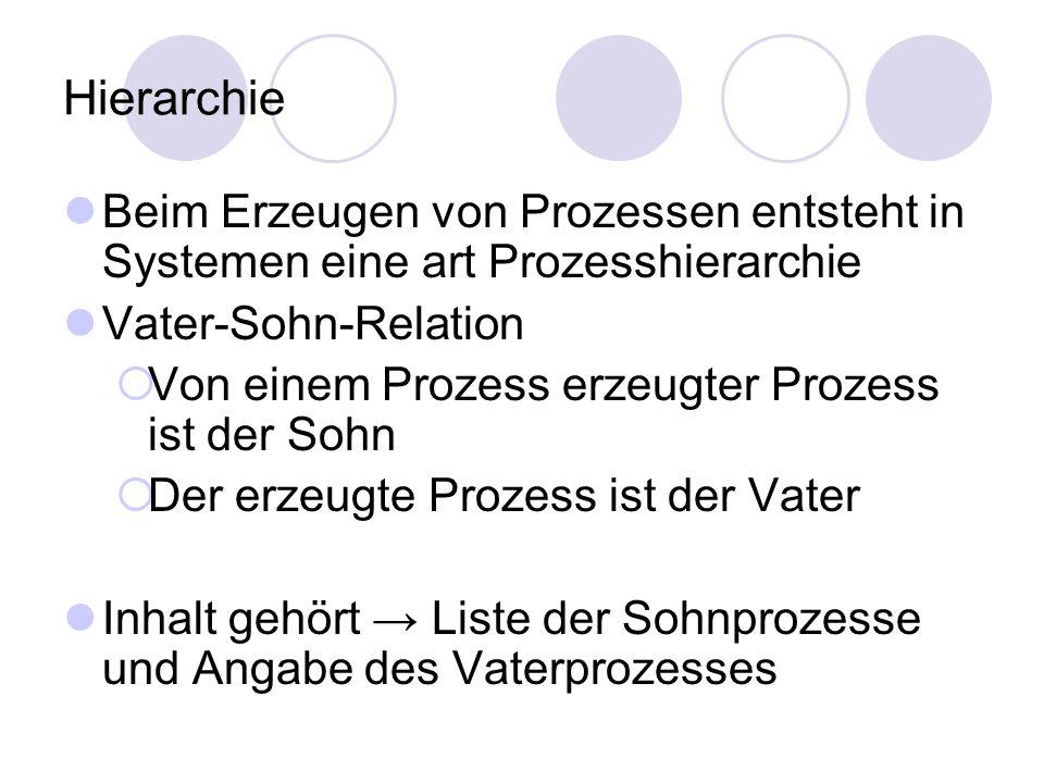 Hierarchie Beim Erzeugen von Prozessen entsteht in Systemen eine art Prozesshierarchie. Vater-Sohn-Relation.