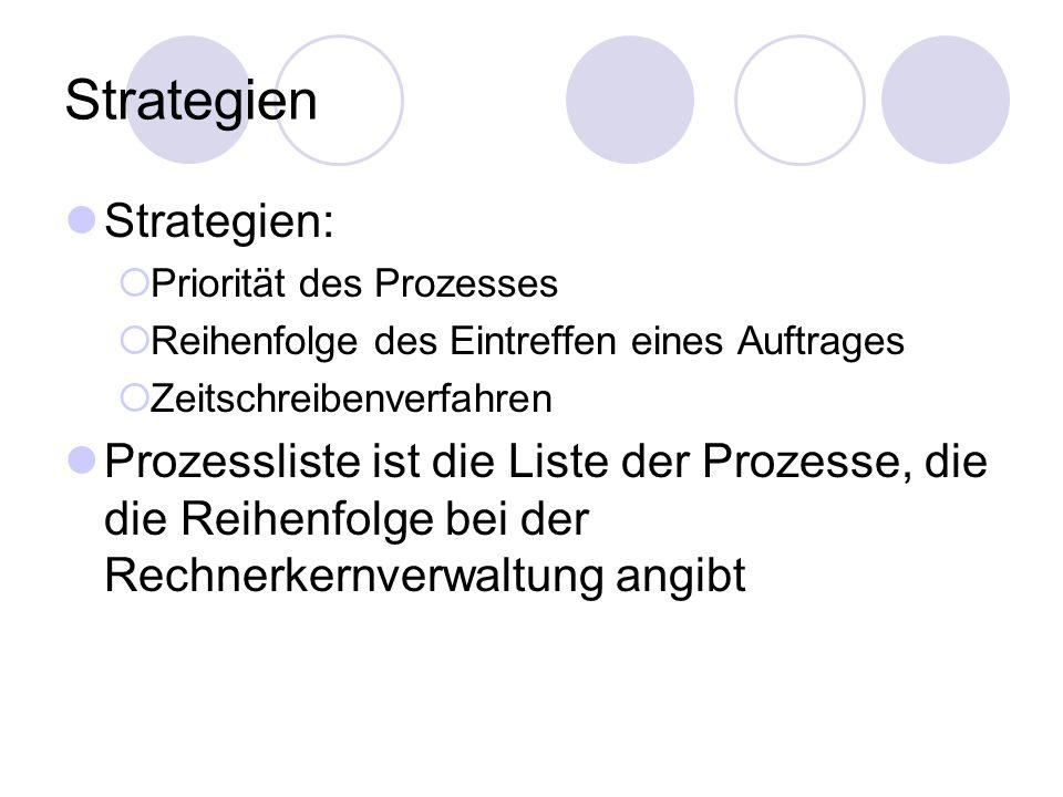Strategien Strategien: