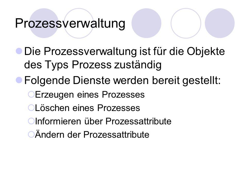Prozessverwaltung Die Prozessverwaltung ist für die Objekte des Typs Prozess zuständig. Folgende Dienste werden bereit gestellt: