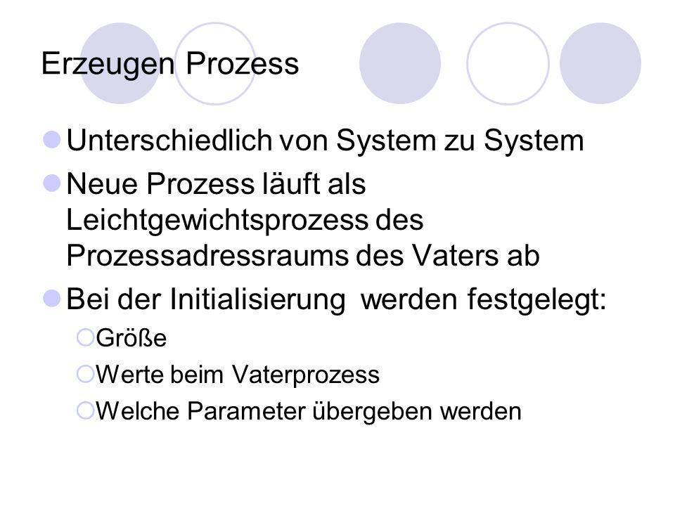 Erzeugen Prozess Unterschiedlich von System zu System