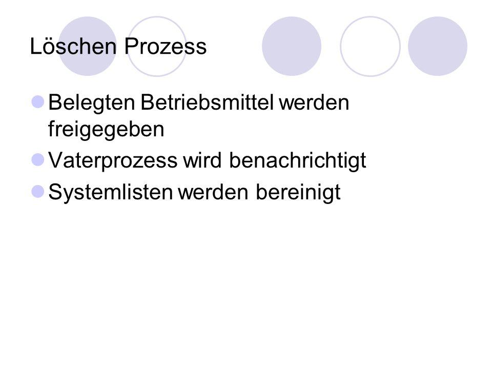 Löschen Prozess Belegten Betriebsmittel werden freigegeben