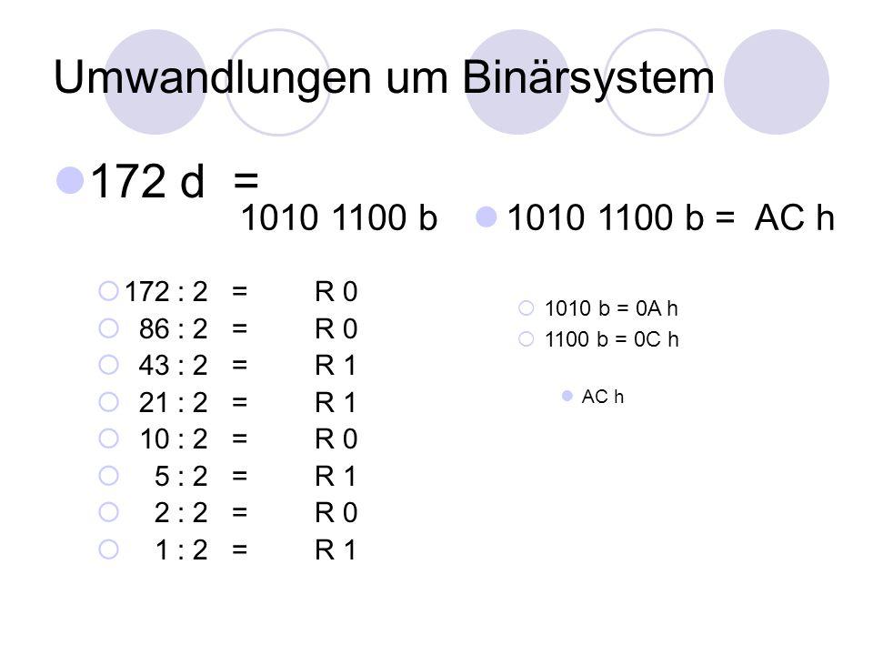 Umwandlungen um Binärsystem