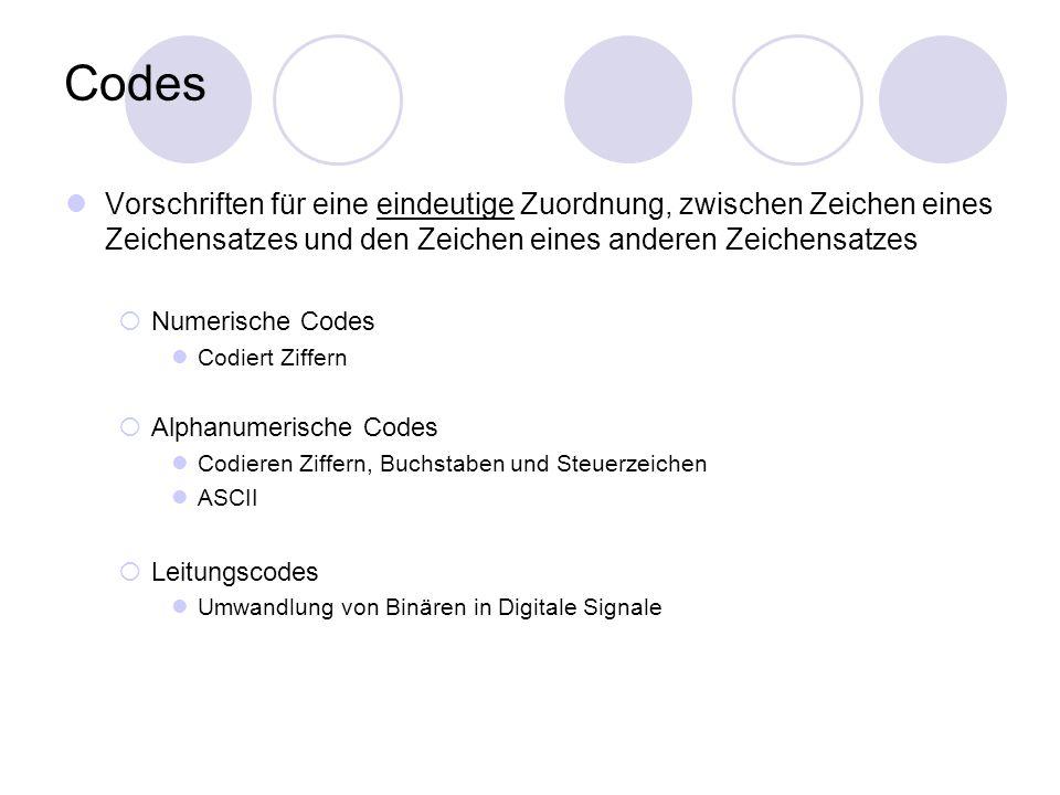 Codes Vorschriften für eine eindeutige Zuordnung, zwischen Zeichen eines Zeichensatzes und den Zeichen eines anderen Zeichensatzes.