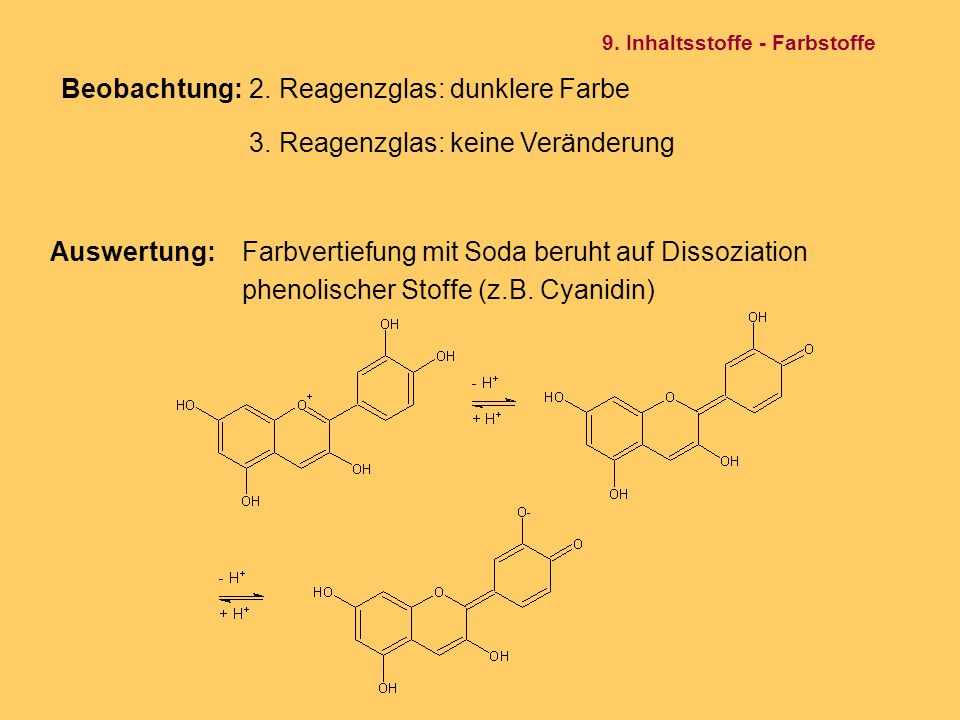 Beobachtung: 2. Reagenzglas: dunklere Farbe
