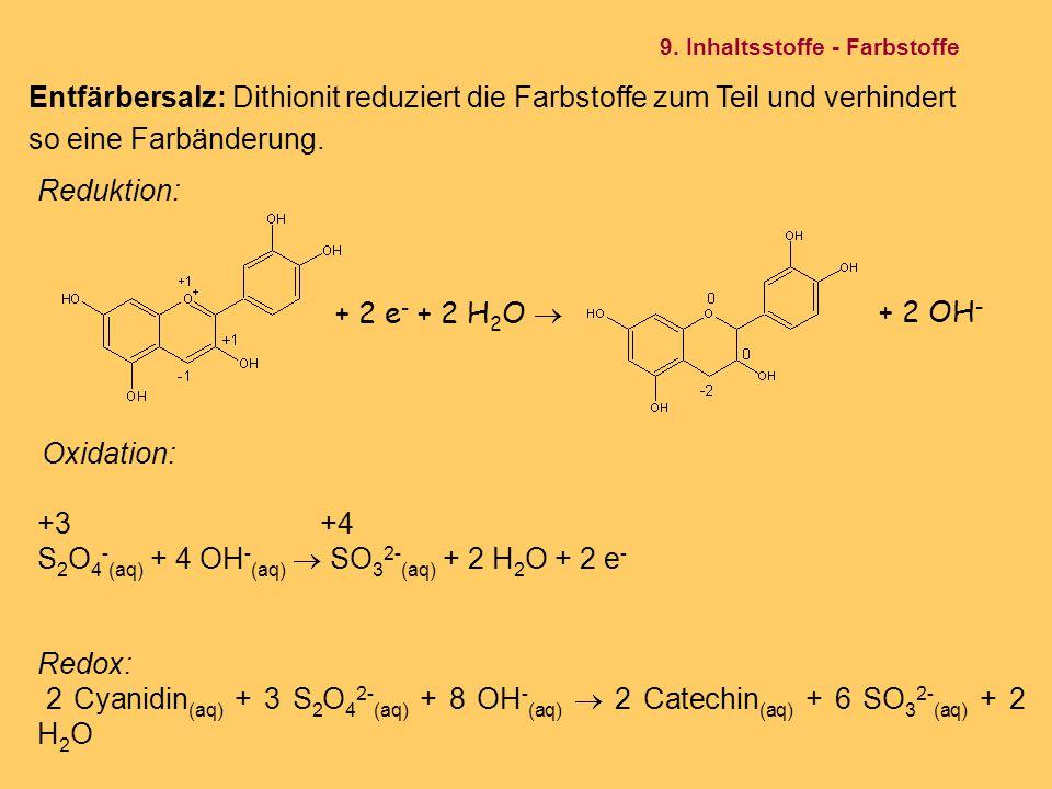 S2O4-(aq) + 4 OH-(aq)  SO32-(aq) + 2 H2O + 2 e- Redox: