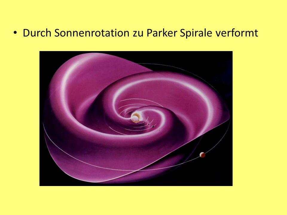 Durch Sonnenrotation zu Parker Spirale verformt