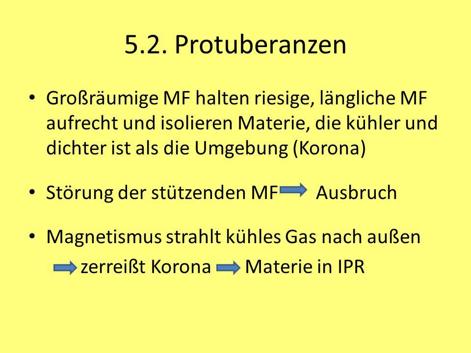 5.2. Protuberanzen Großräumige MF halten riesige, längliche MF aufrecht und isolieren Materie, die kühler und dichter ist als die Umgebung (Korona)