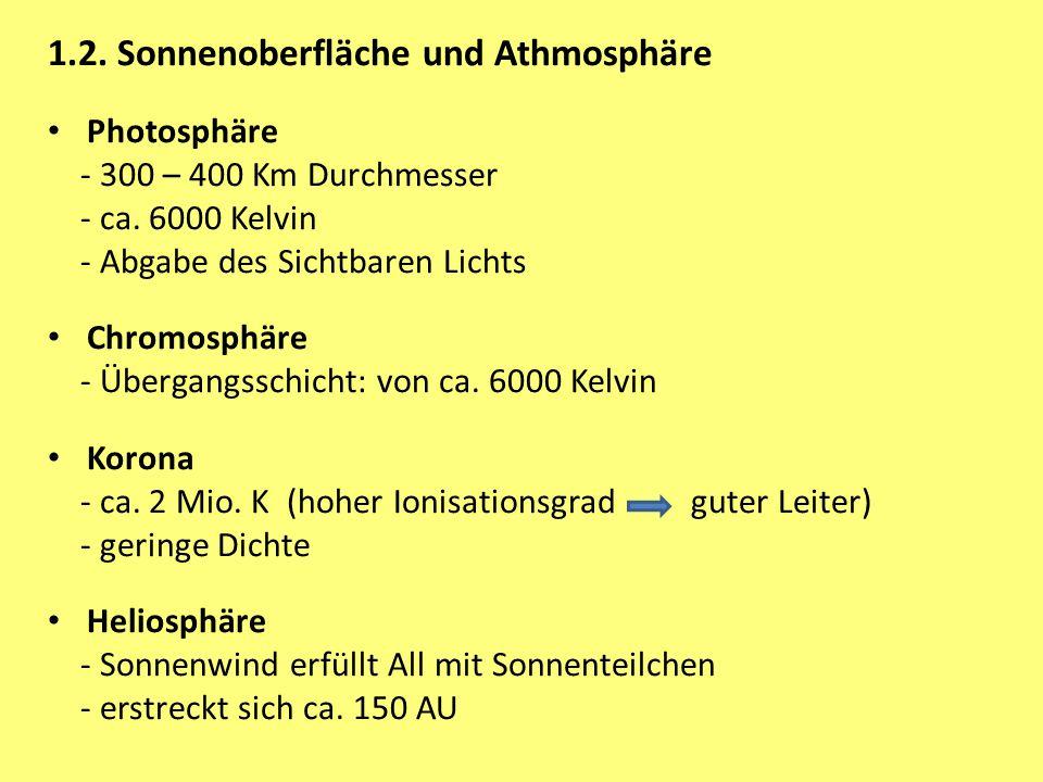 1.2. Sonnenoberfläche und Athmosphäre