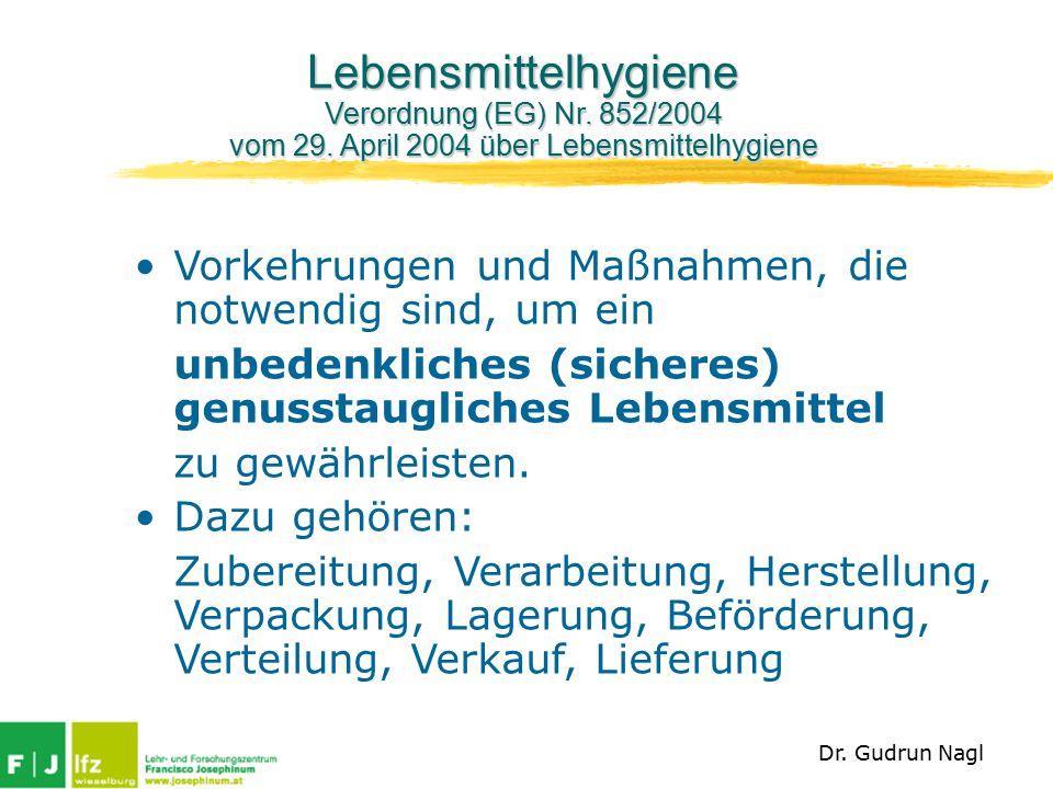 Lebensmittelhygiene Verordnung (EG) Nr. 852/2004 vom 29
