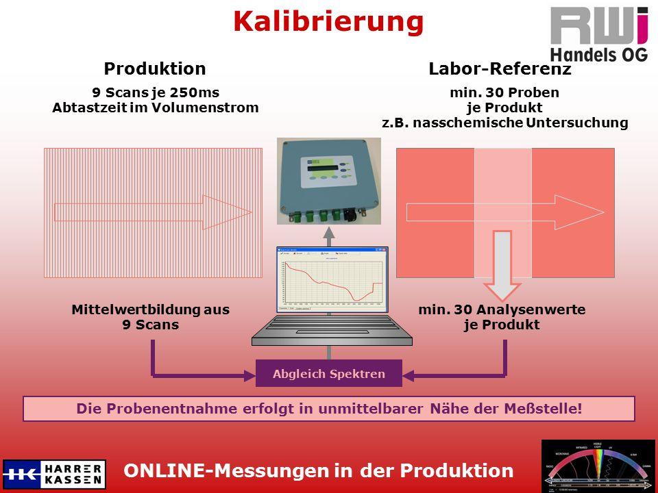 Kalibrierung ONLINE-Messungen in der Produktion Produktion