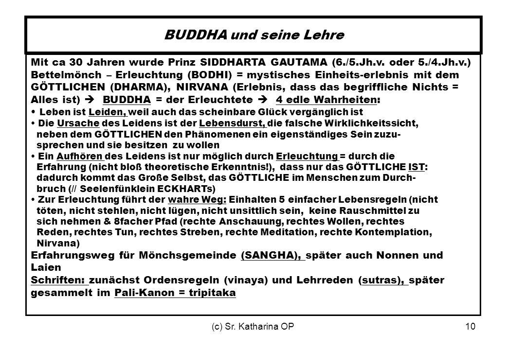 BUDDHA und seine Lehre