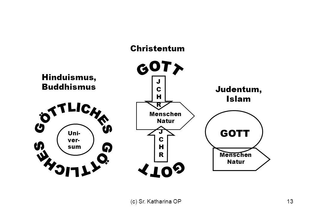 entstehung judentum christentum islam