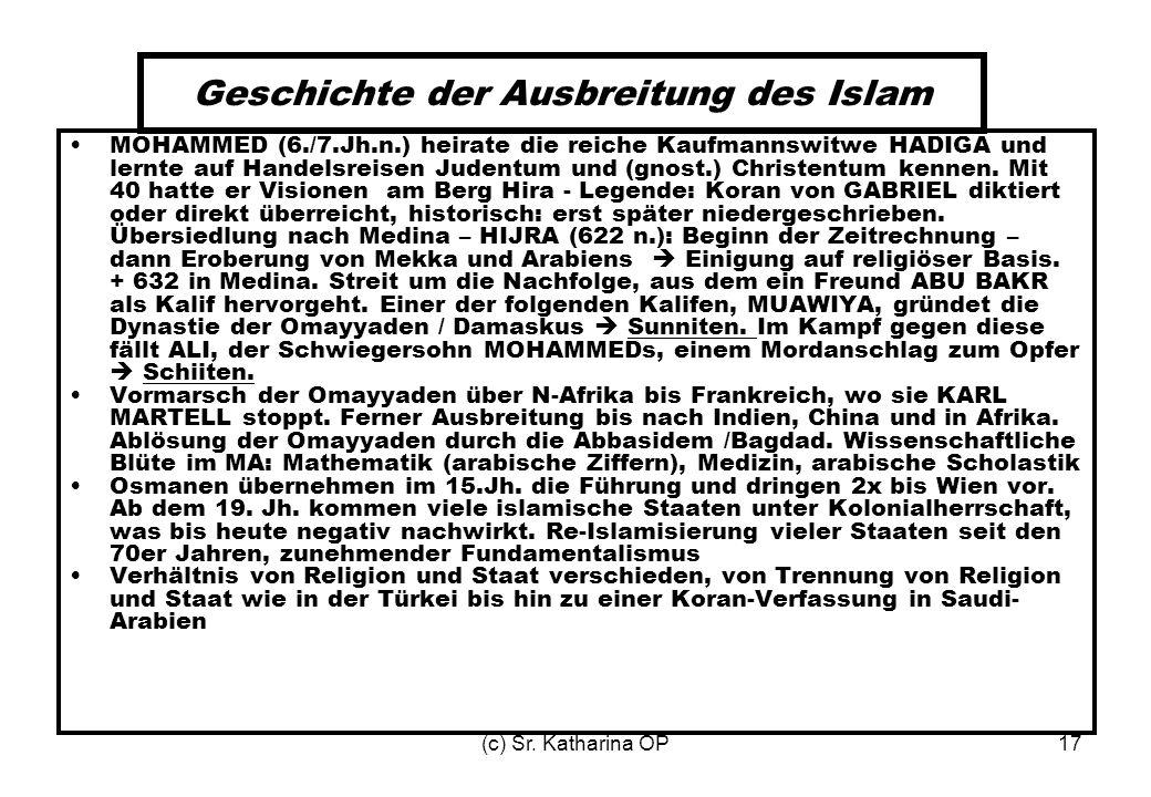 Geschichte der Ausbreitung des Islam