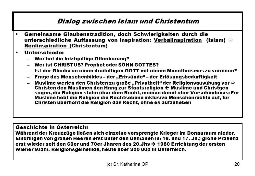 Dialog zwischen Islam und Christentum