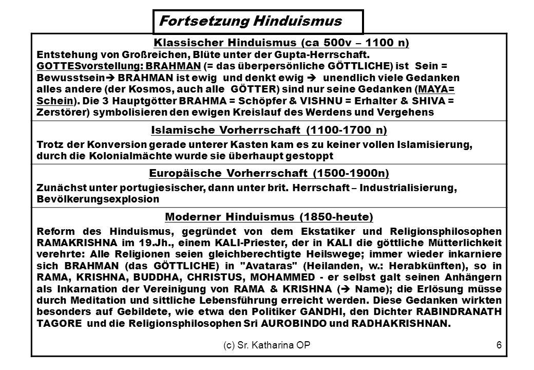 Fortsetzung Hinduismus