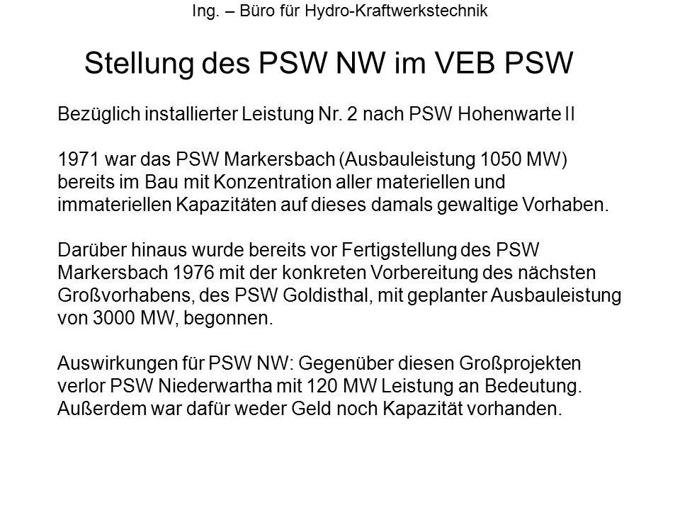 Stellung des PSW NW im VEB PSW