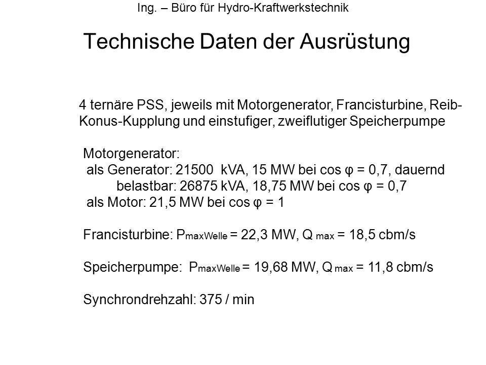Technische Daten der Ausrüstung