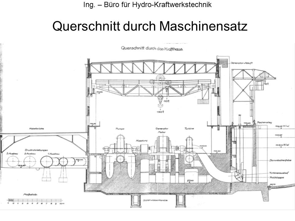 Querschnitt durch Maschinensatz
