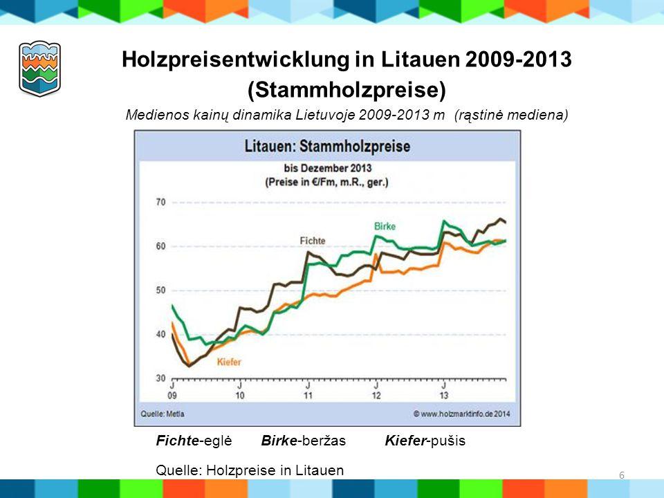 Holzpreisentwicklung in Litauen 2009-2013 (Stammholzpreise)