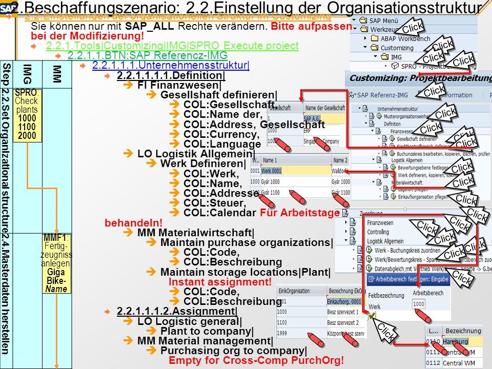 2.Beschaffungszenario: 2.2.Einstellung der Organisationsstruktur