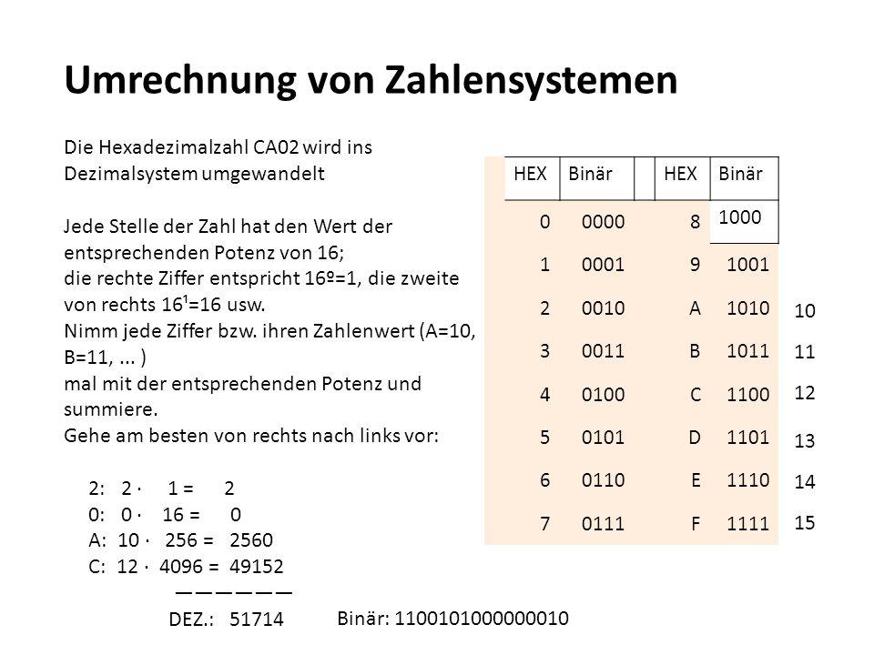 Umrechnung von Zahlensystemen