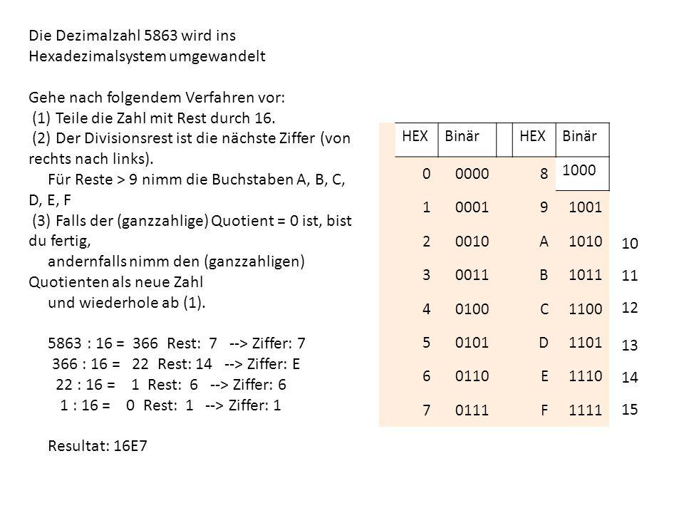 Die Dezimalzahl 5863 wird ins Hexadezimalsystem umgewandelt