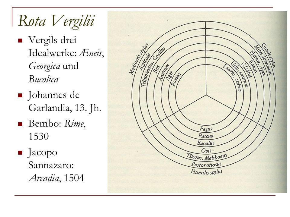 Rota Vergilii Vergils drei Idealwerke: Æneis, Georgica und Bucolica