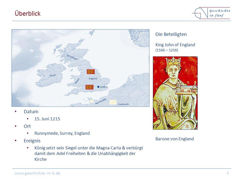 Überblick Die Beteiligten Datum Ort Ereignis King John of England