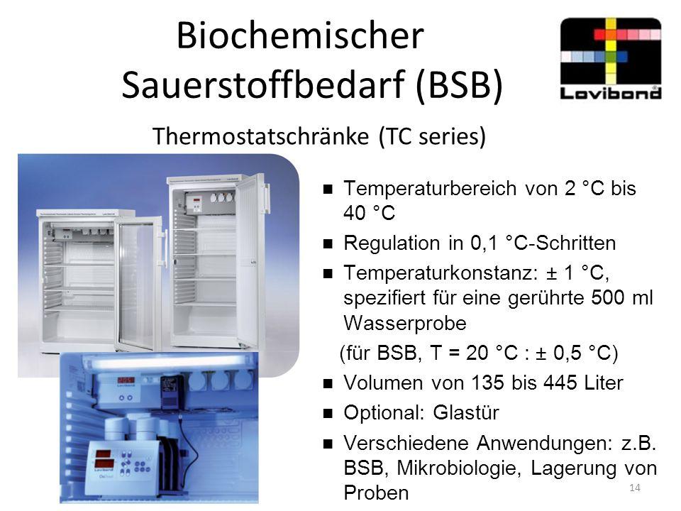 Biochemischer Sauerstoffbedarf (BSB)